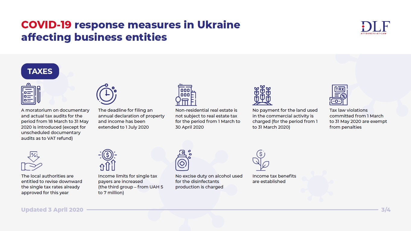 COVID-19 response in Ukraine - DLF lawyers Ukraine - taxes - updated infographic