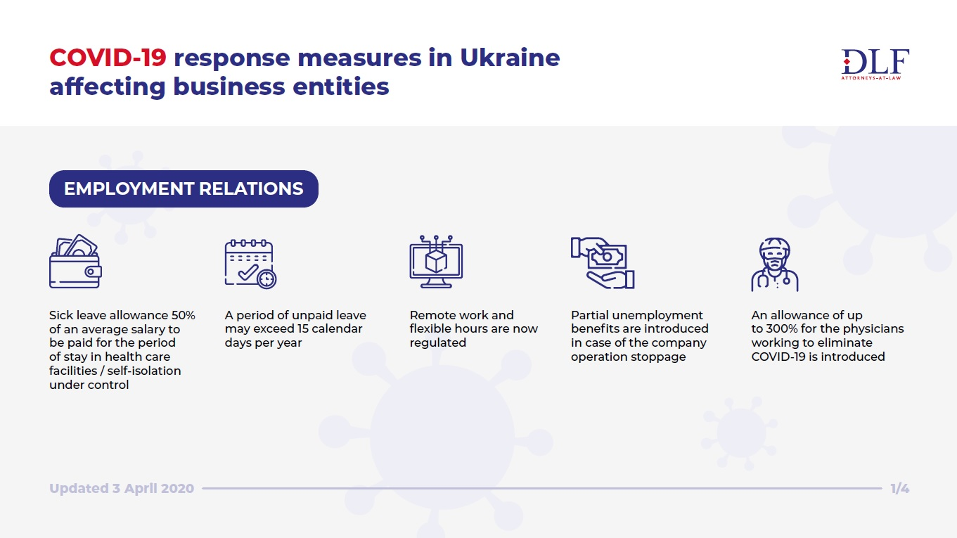 COVID-19 response in Ukraine - DLF lawyers Ukraine - updated infographic - employment relations