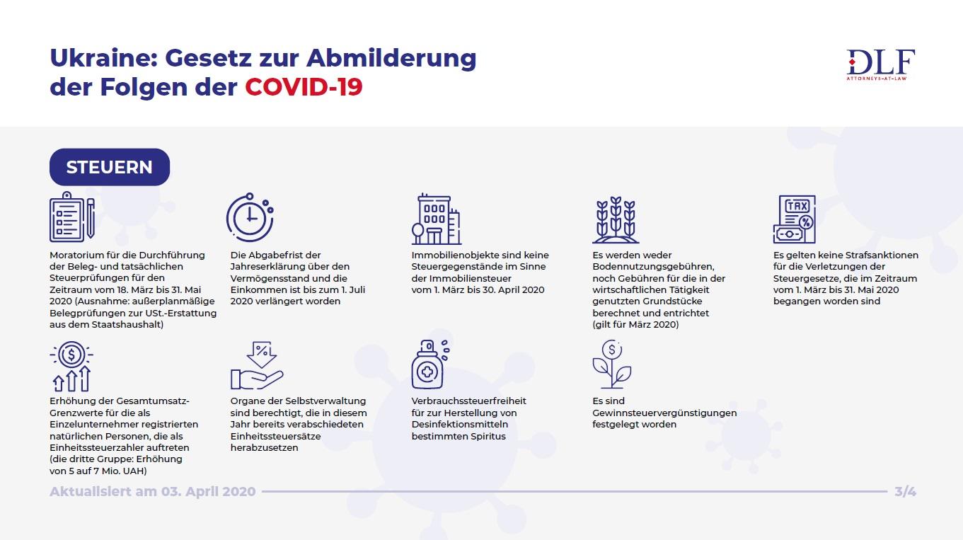 DLF Rechtsanwaelte Ukraine - Steuern - Abmilderung der Folgen der COVID-19 - aktualisiert Infographik