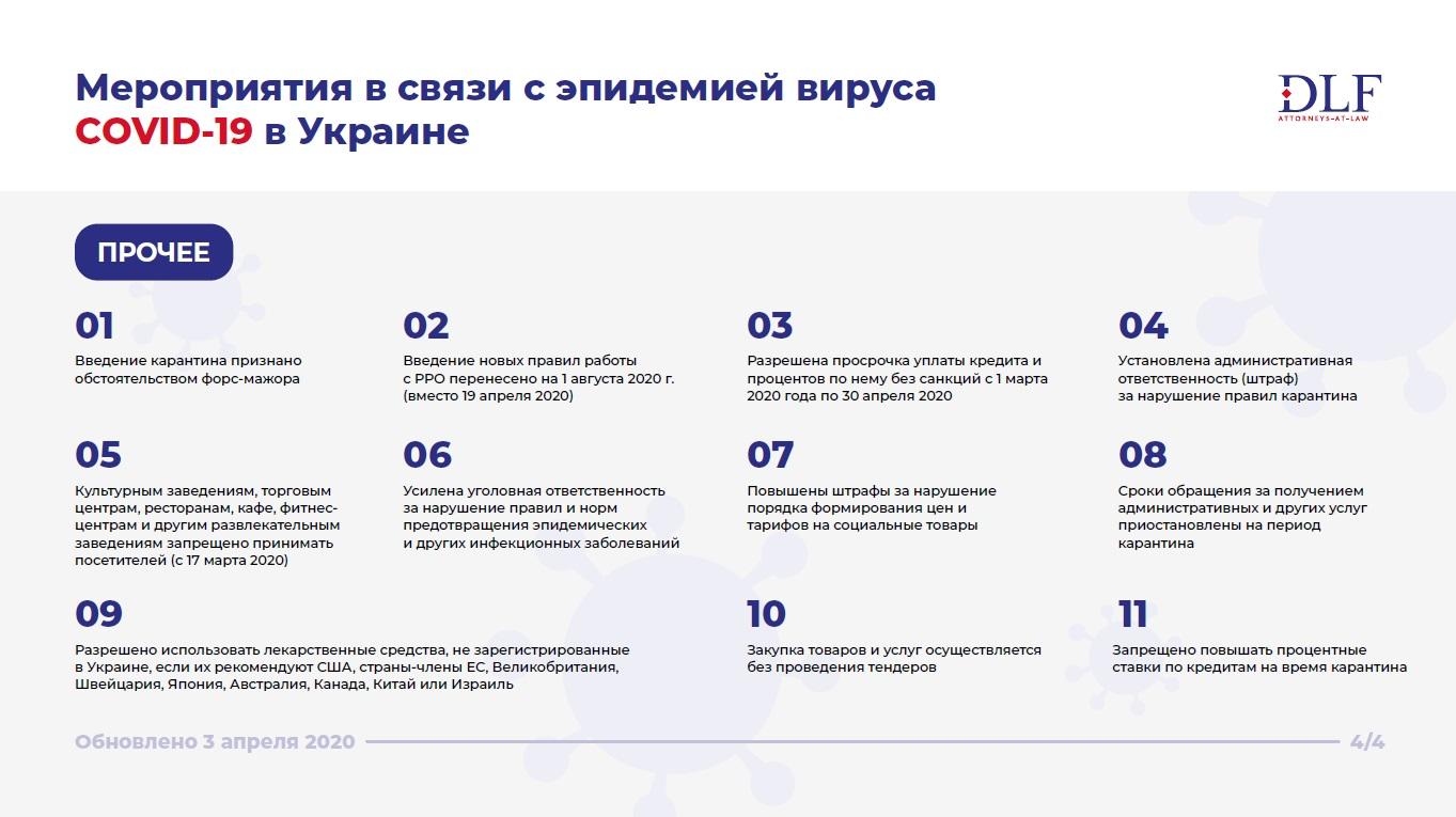 Мероприятия в связи с эпидемией вируса COVID-19 в Украине - DLF attorneys-at-law - другие нововведения - обновленная инфографика