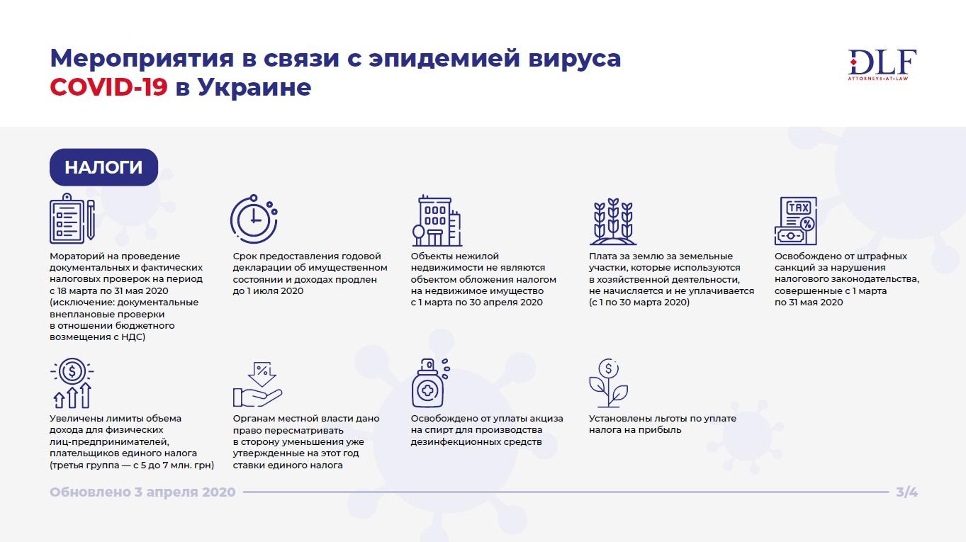 Мероприятия в связи с эпидемией вируса COVID-19 в Украине - DLF attorneys-at-law - налоги - обновленная инфографика