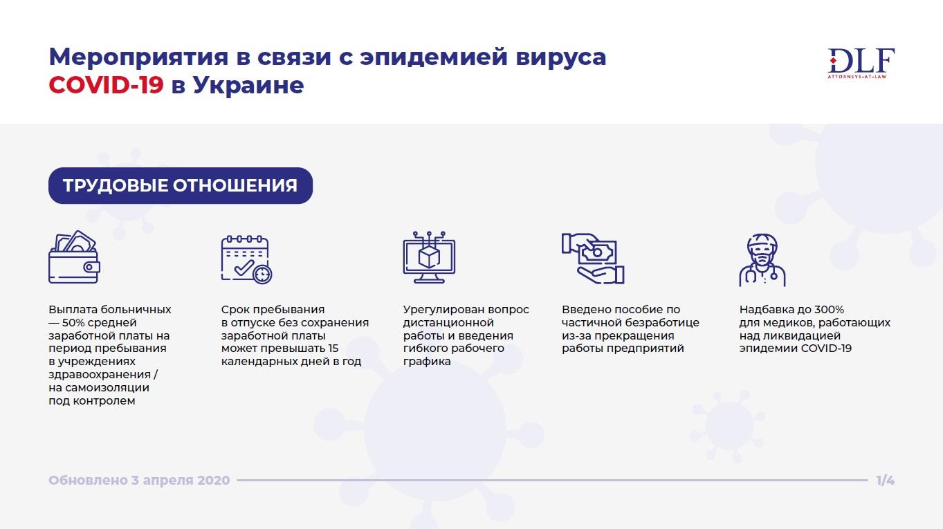 Мероприятия в связи с эпидемией вируса COVID-19 в Украине - DLF attorneys-at-law - трудовые отношения - обновленная инфографика