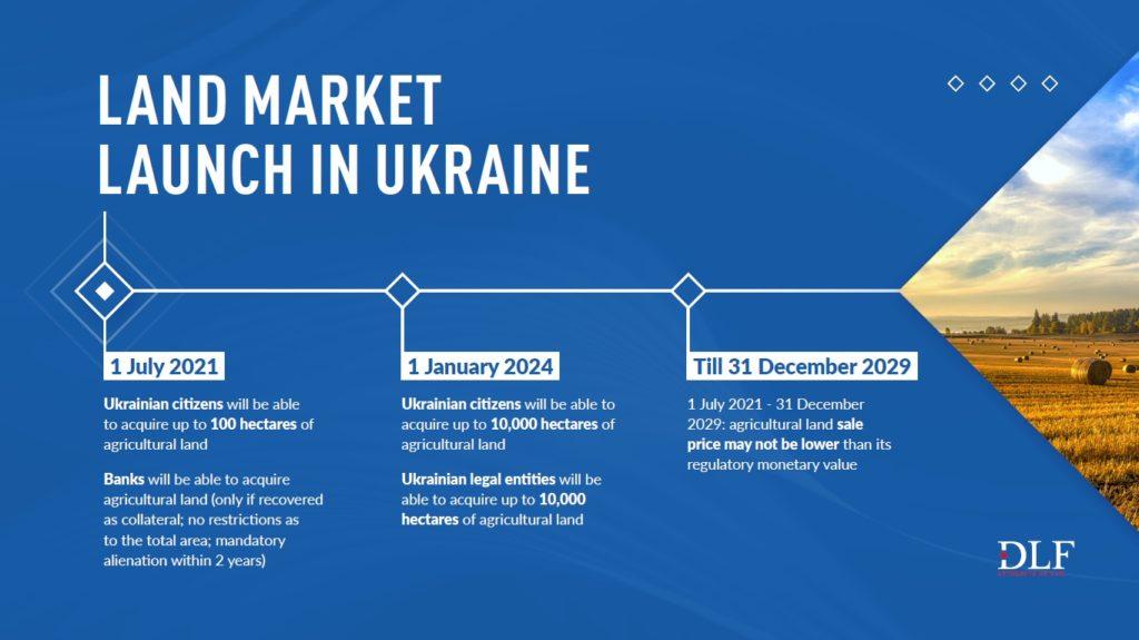 Land Market Opening in Ukraine - DLF Ukrainian law firm