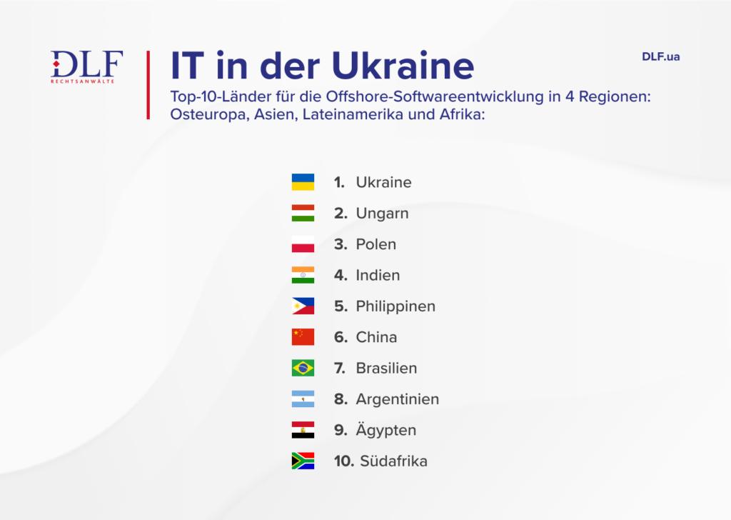 ІТ in der Ukraine: Zahlen, Aussichten und Hürden